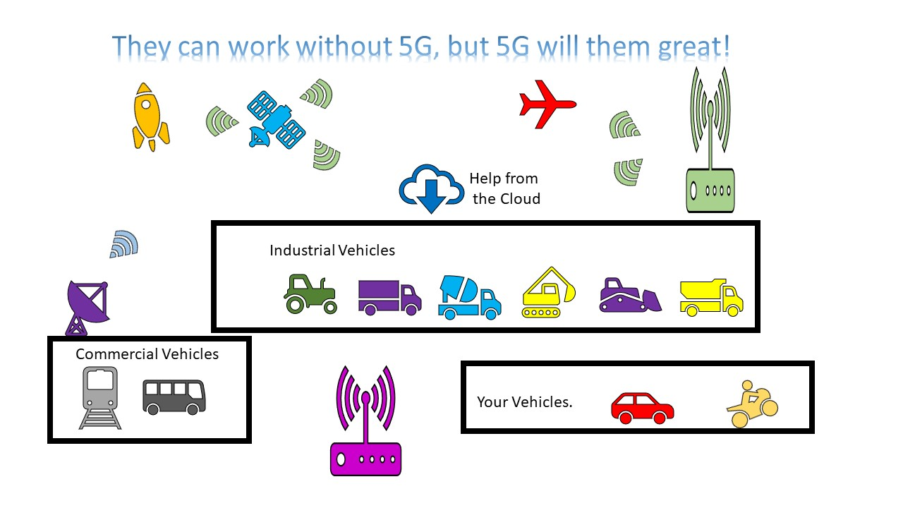 Would 5G Help the Auto Industry?