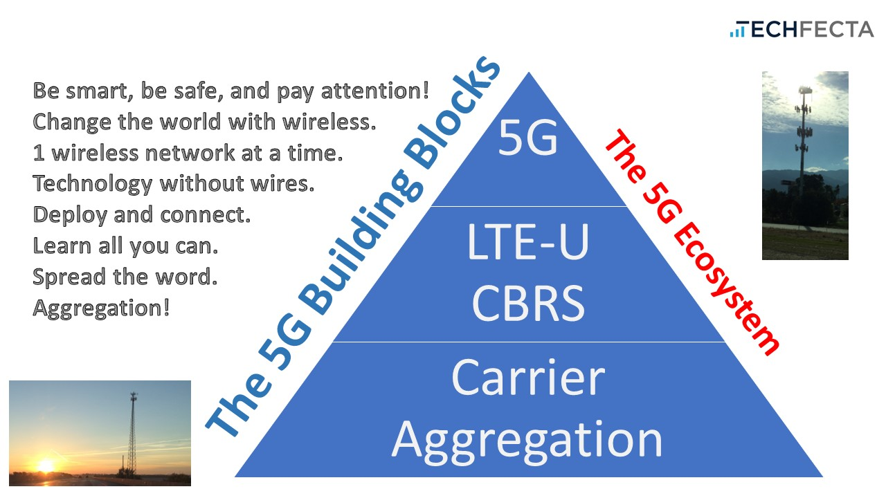 LAA, CBRS, LTE-U are 5G Building Blocks!